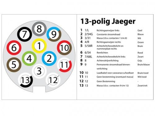 technisch-13-polig-stekker-jaeger.jpg