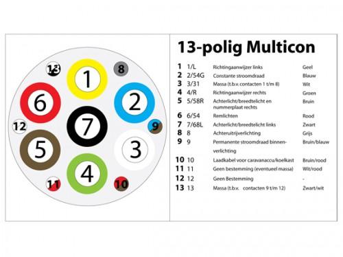 technisch-13-polig-stekker-multicon.jpg